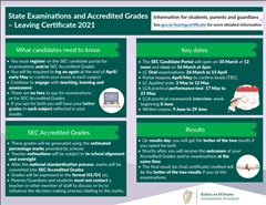 Leaving Cert self service portal 2021 guide